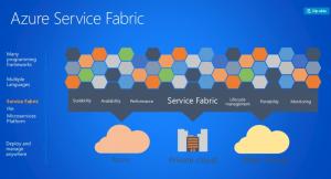 Azure Service Fabric y su estructura fundamental