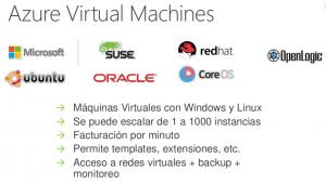 Características principales de Azure VMs