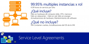 Azure VMs y el SLA asegurado