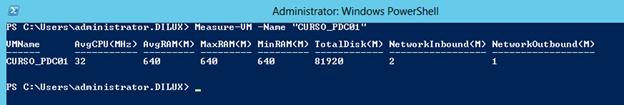 Comando Measure-VM para extraer informes de Resource Metering en Hyper-V 3