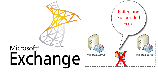 Exchange 2010 Database in DAG Failed And Suspended