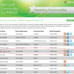 Listado de MCC actuales (Octubre 2012)