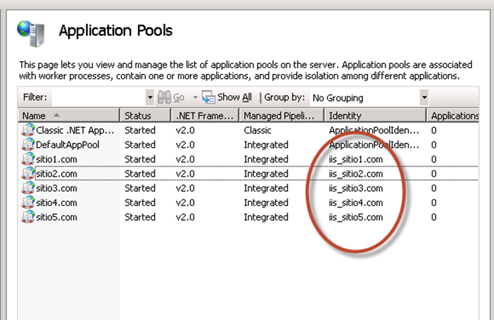 Usuarios de los Application Pools configurados en IIS 7.5.
