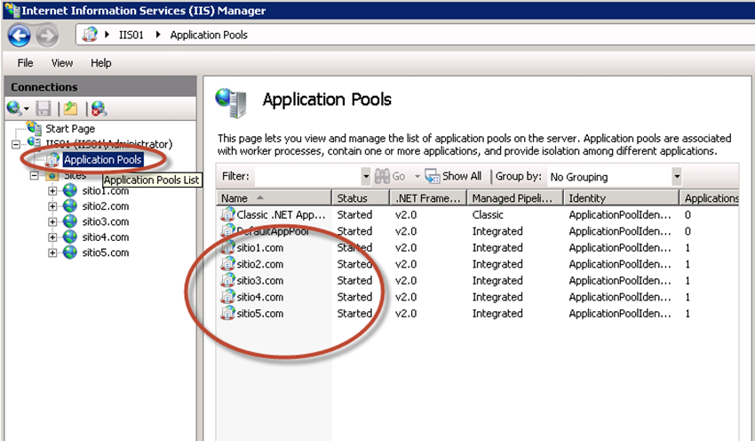 Application Pools creados.