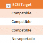 Ilustración 3 – Cuadro de compatibilidad de iSCSI Target Server en Windows Server 2012 con Hyper-V.
