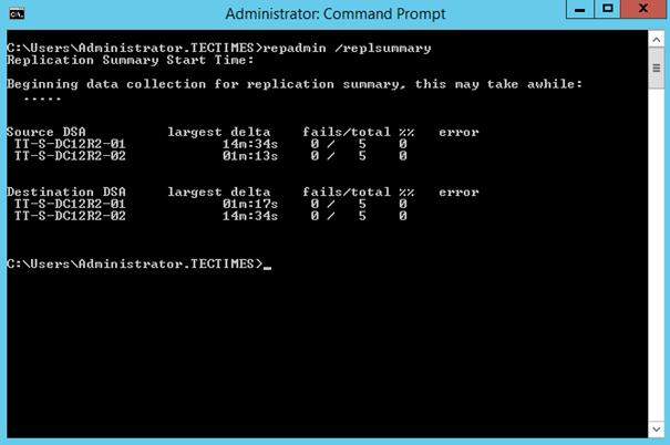 Ilustración 8 – Verificación de replicación luego de la restauración del snapshot.