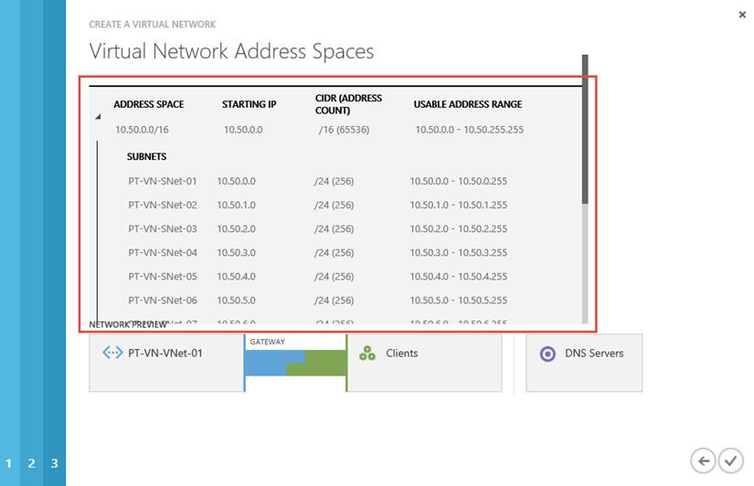 Ilustración 5 – Creación de una red virtual en Microsoft Azure. Configuración de Espacio de Direcciones para la red virtual de Microsoft Azure.