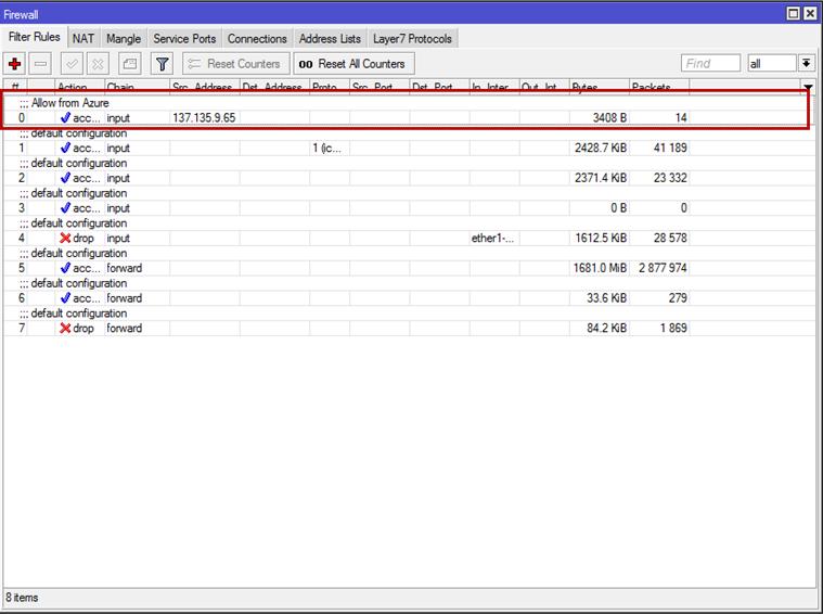 Ilustración 24 – Configuración de EndPoint On-Premise. Configuración de Mikrotik: Reglas de Firewall.