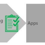Ilustración 3 – Flujo de validaciones, verificaciones y accionables en una actualización In-Place. Este tipo de actualizaciones es el recomendado por Microsoft en casi todos los casos.