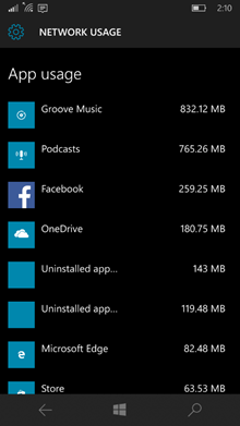 Ilustración 4 -Uso de las Redes de Datos en Windows 10 Mobile.