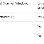 Windows Server como Servicio