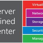 Windows Server Software-Defined Datacenter