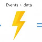 Azure Functions en modo Basic